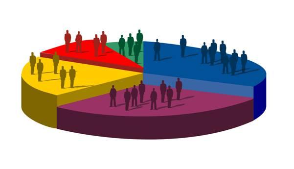 Affinion International segmentación de clientes
