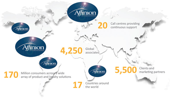 Fidelización con Affinion International